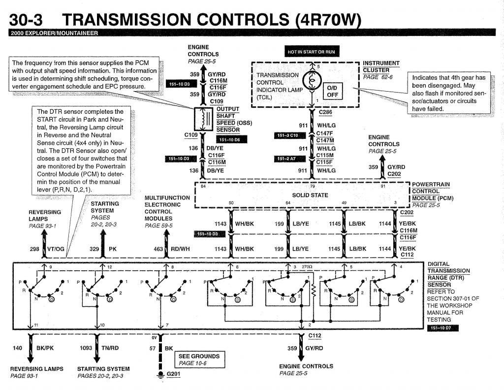 4R70W Transmission Wiring Diagram - Wiring Block Diagram - 4R70W Transmission Wiring Diagram