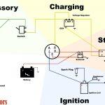 5 Wire Ignition Switch   Wiring Diagram Blog   Ignition Switch Wiring Diagram