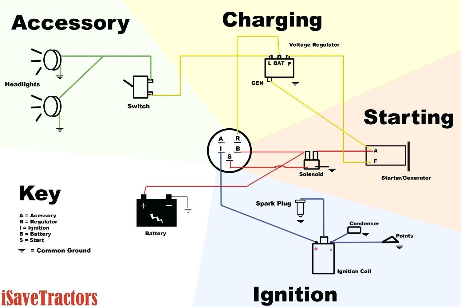 5 Wire Ignition Switch - Wiring Diagram Blog - Ignition Switch Wiring Diagram