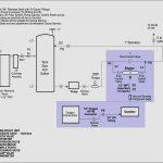 5 Wire Trailer To Truck Wiring Diagram | Best Wiring Library   Semi Truck Trailer Plug Wiring Diagram