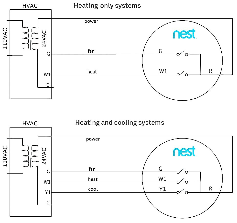 50 2 Wire Thermostat Wiring Diagram Heat Only Ba6V – Letter.alima - 2 Wire Thermostat Wiring Diagram Heat Only