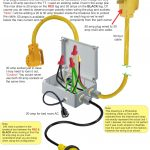 50 Amp Rv Plug Wiring Diagram * More Details Can Be Found   50 Amp Rv Plug Wiring Diagram