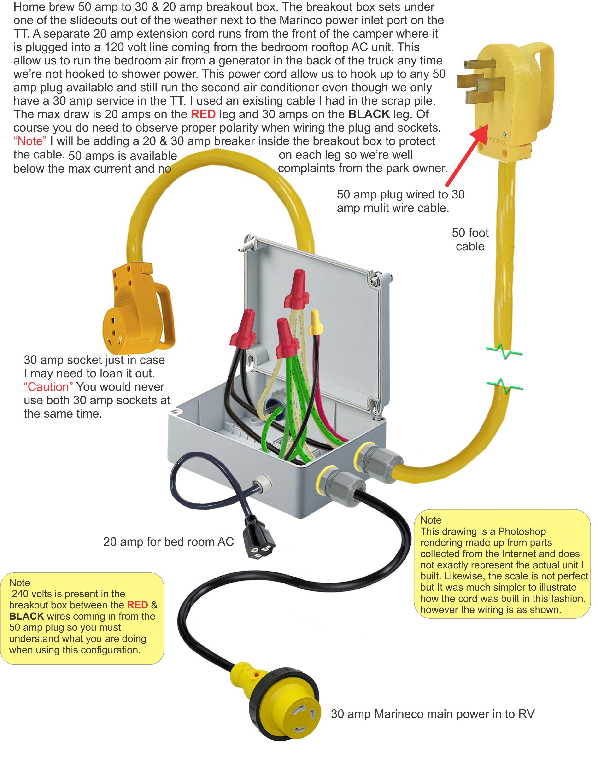 50 Amp Rv Plug Wiring Diagram * More Details Can Be Found - 50 Amp Rv Plug Wiring Diagram