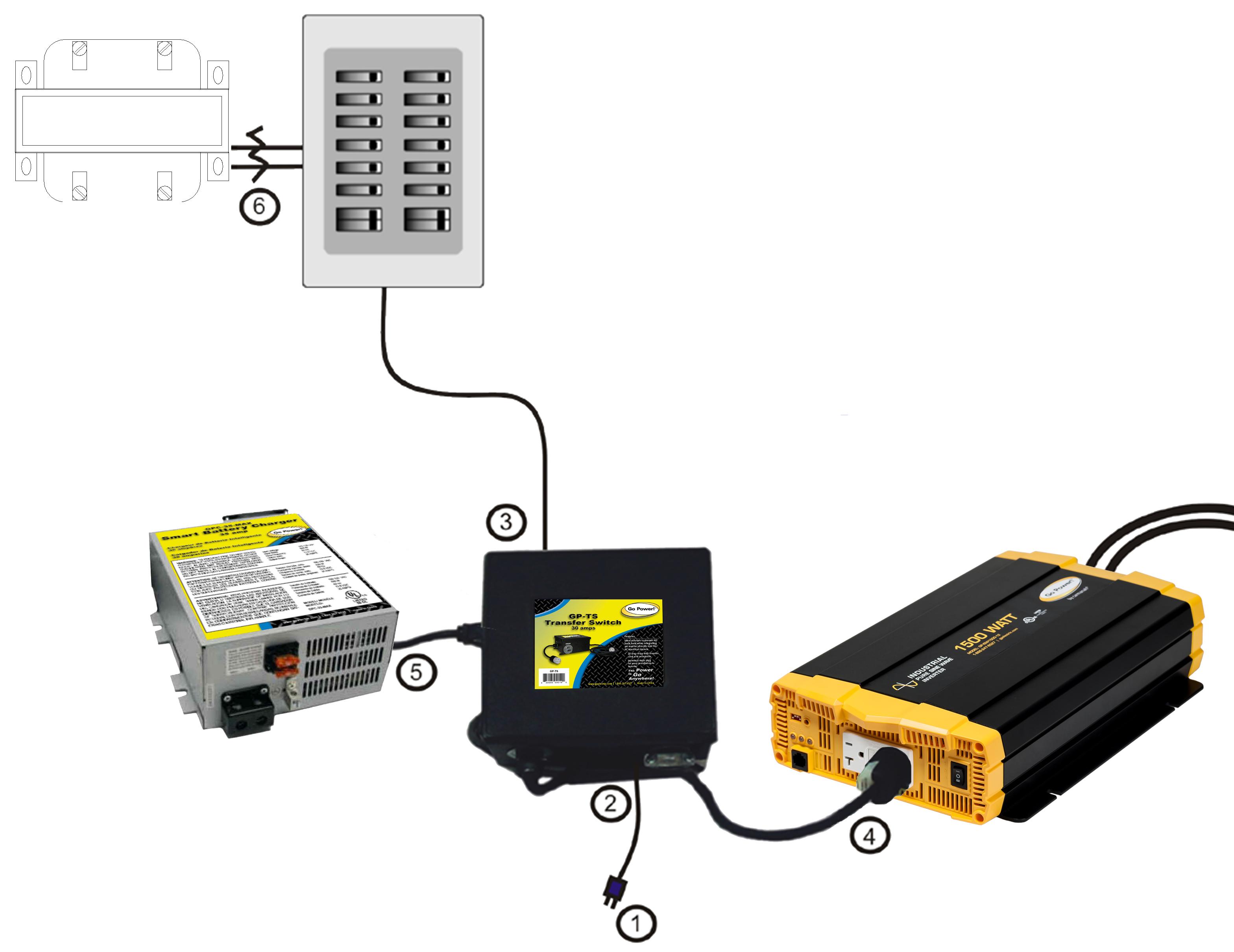 50 Amp Rv Transfer Switch Wiring Diagram | Wiring Diagram - Rv Transfer Switch Wiring Diagram