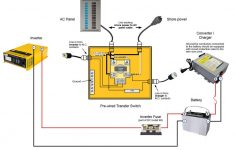 50 Amp Transfer Switch Wiring Diagram | Wiring Diagram – 50 Amp Rv Wiring Diagram