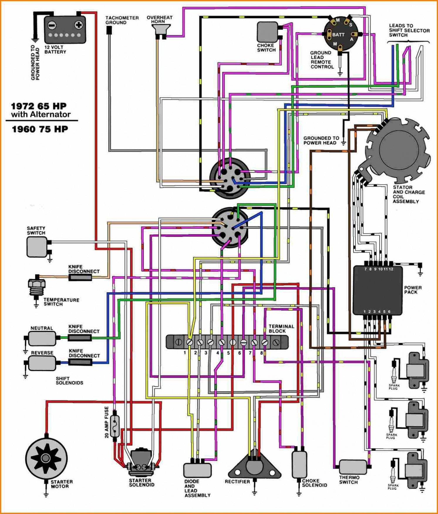 50 Hp Johnson Outboard 1973 Wiring Diagram Anything Wiring Diagrams - Johnson Outboard Wiring Diagram Pdf
