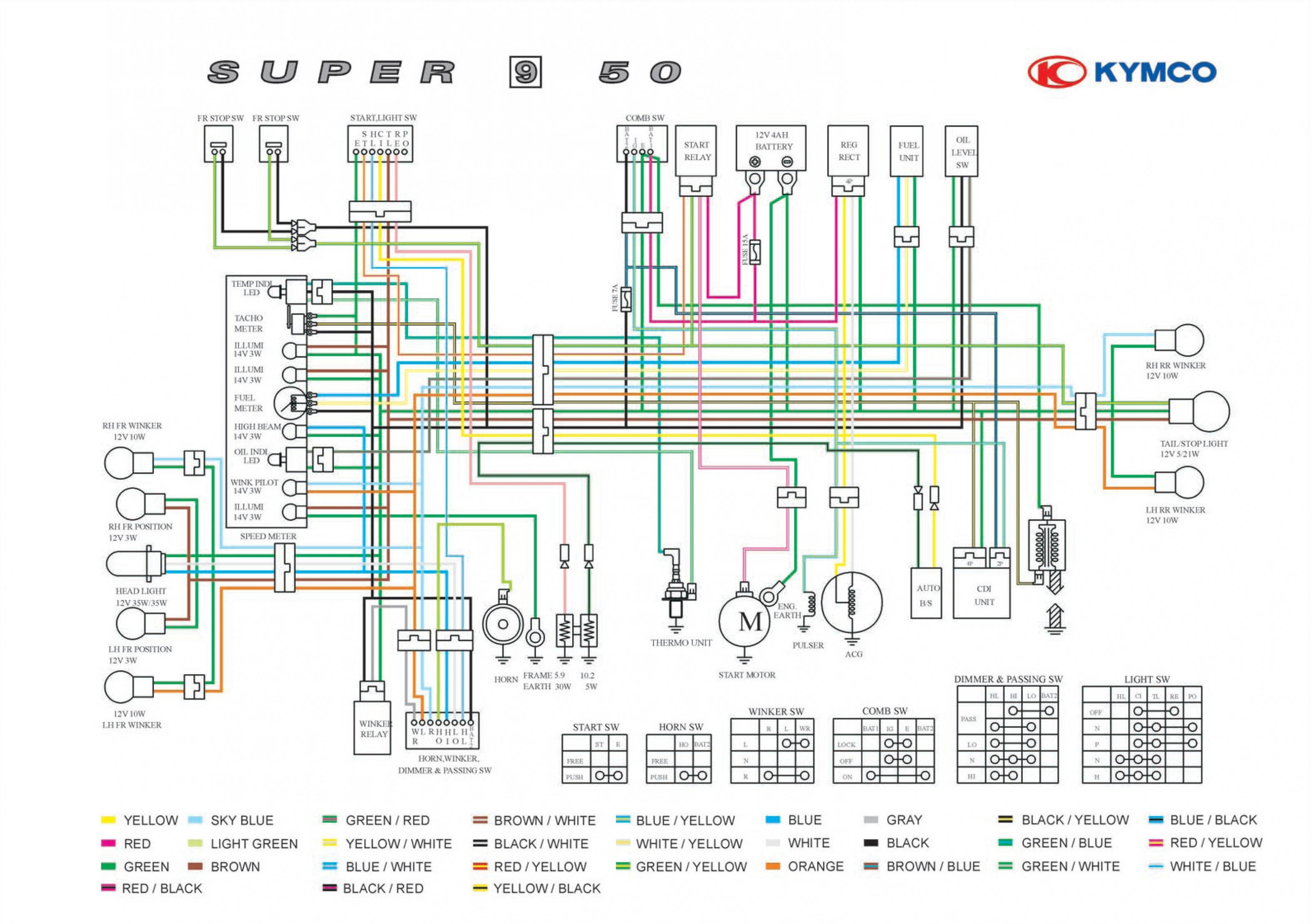 49Cc Chinese Atv Wiring Diagram 50Cc from 2020cadillac.com