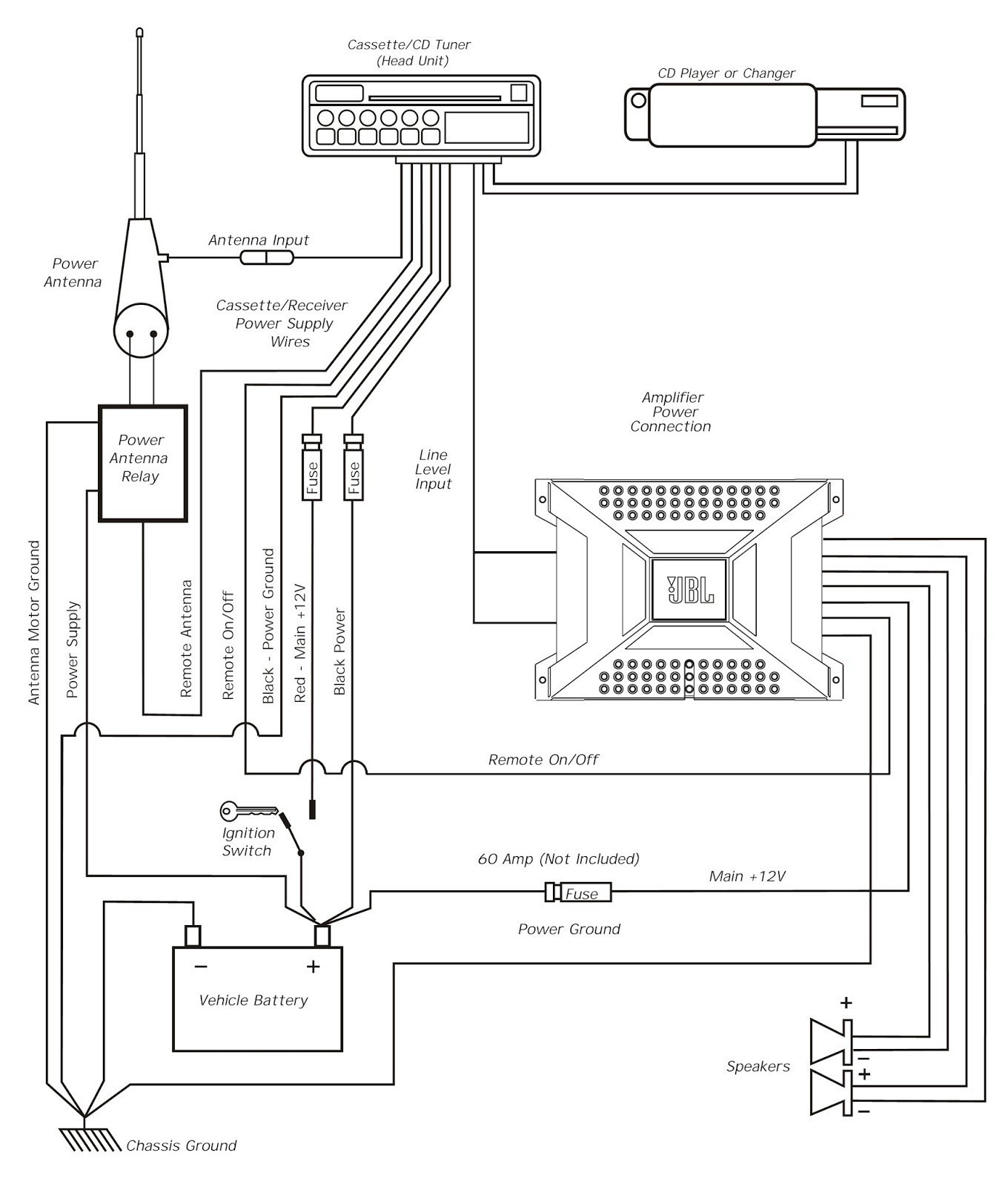 55 Awesome Bulldog Security Wiring Diagram Image | Wiring Diagram - Bulldog Remote Start Wiring Diagram