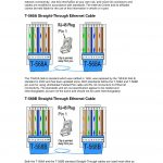 568B Wiring Diagram Best Of Cat 5 For Ethernet Cable More Ideas And   568B Wiring Diagram
