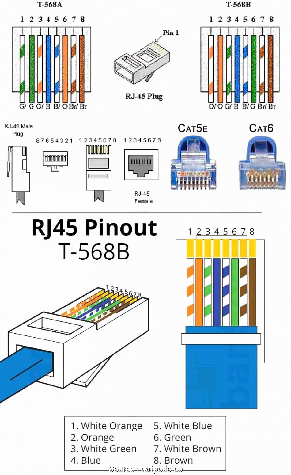 5E Jack Wiring | Wiring Diagram - Cat 5E Wiring Diagram