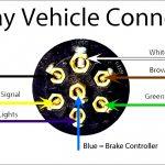 6 Round Trailer Plug Wiring Diagram   Today Wiring Diagram   7 Way Trailer Plug Wiring Diagram