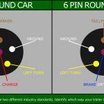 6 Round Trailer Wiring   Data Wiring Diagram Detailed   6 Pin Trailer Wiring Diagram