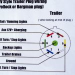 6 Round Trailer Wiring Diagram   Wiring Diagram Explained   Stop/turn/tail Light Wiring Diagram