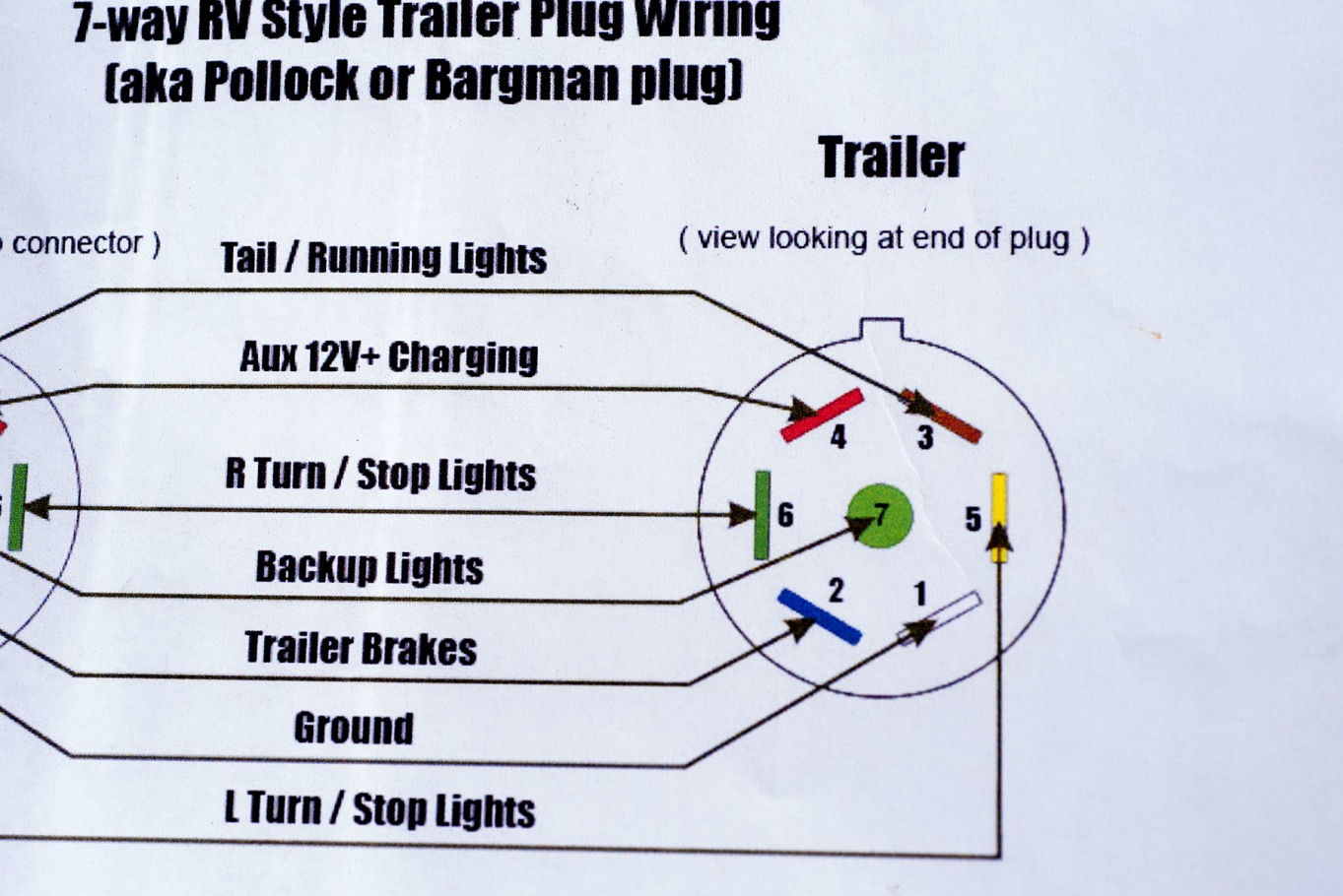 6 Round Trailer Wiring Diagram - Wiring Diagram Explained - Stop/turn/tail Light Wiring Diagram