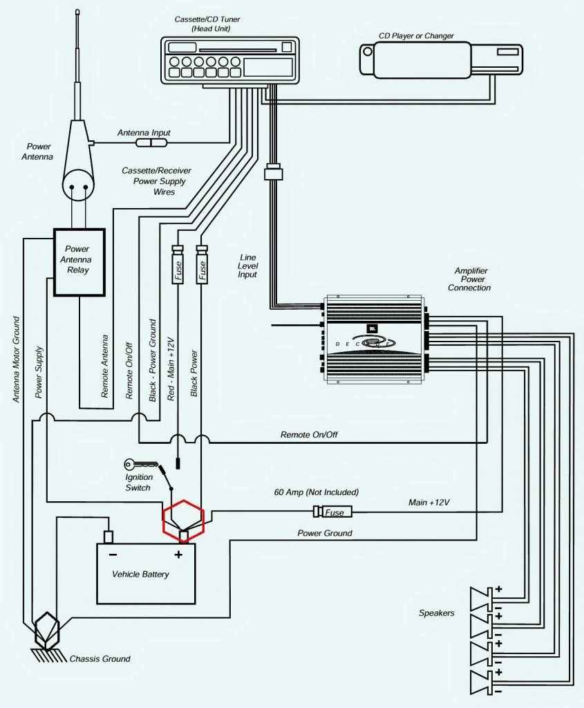 6 Speakers 4 Channel Amp Wiring Diagram | Wiring Library - 6 Speakers 4 Channel Amp Wiring Diagram