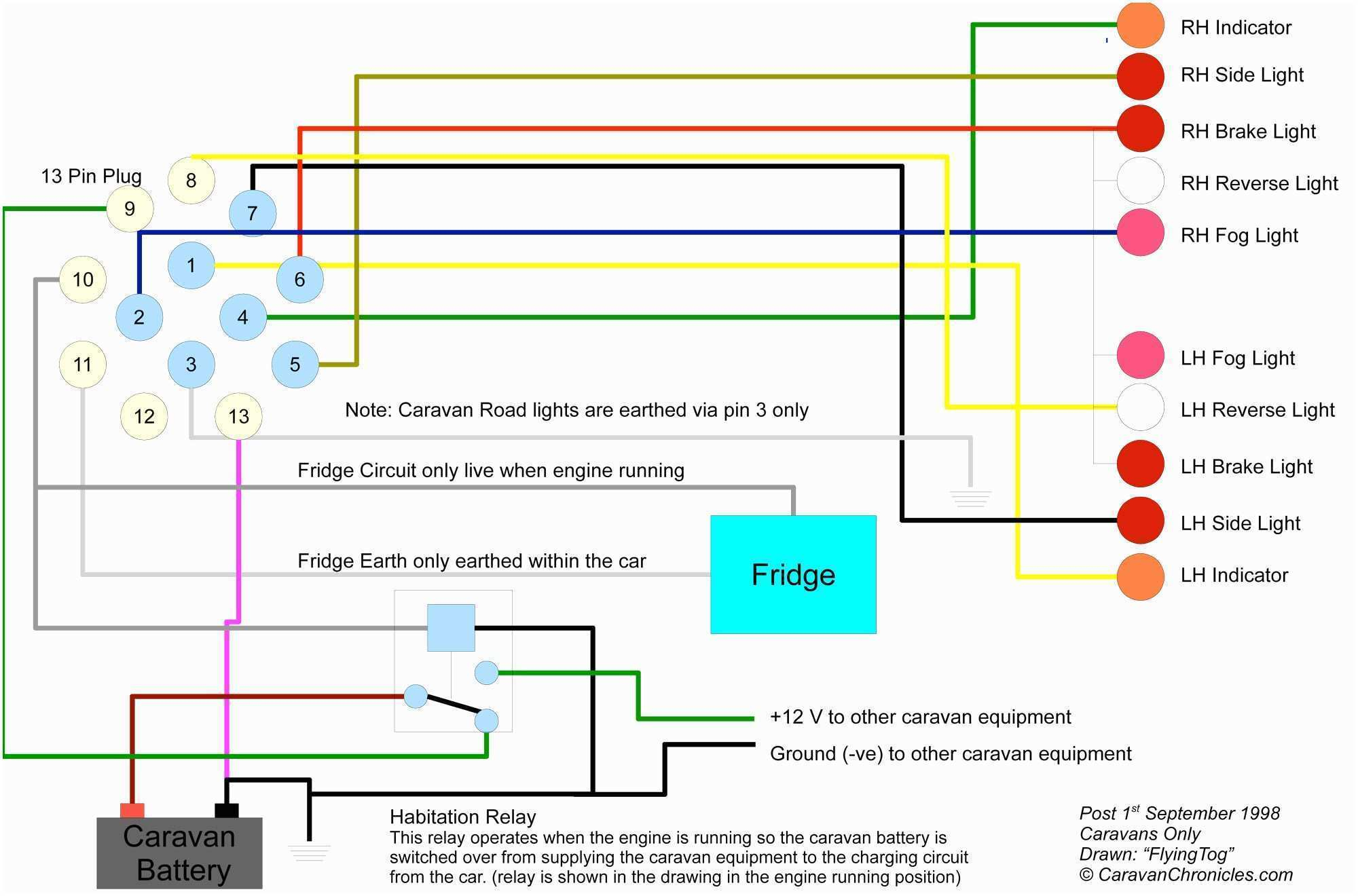 66 Fabulous Images Of 5 Wire Trailer To 4 Wire Plug | Wiring - 5 Wire Trailer Wiring Diagram