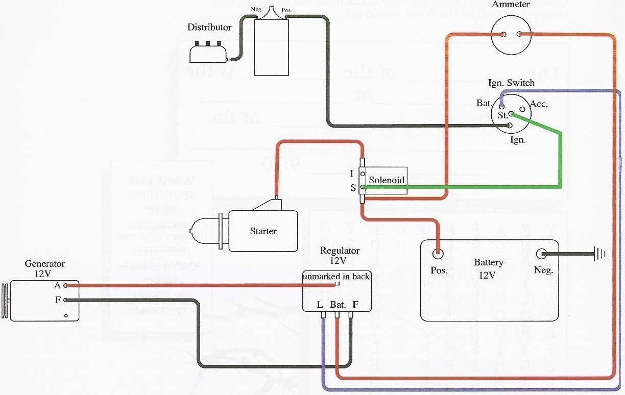 6V Generator Wiring Diagram | Wiring Diagram - 6 Volt Positive Ground Wiring Diagram