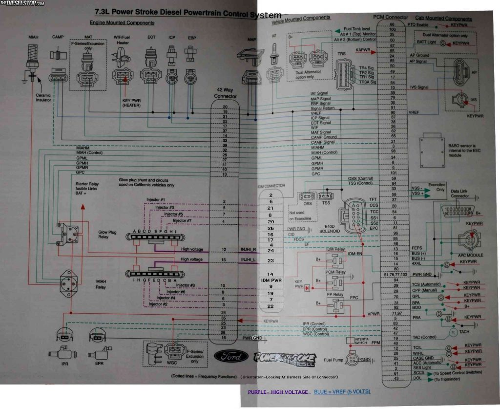 7 3l Wiring Schematic Printable  Very Handy
