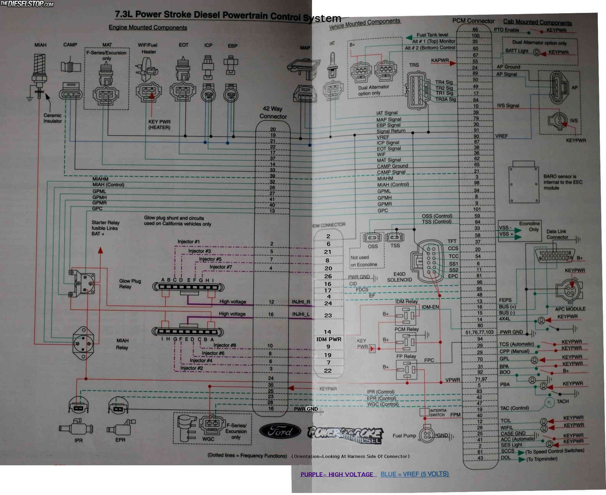 7.3L Wiring Schematic Printable, Very Handy. - Diesel Forum - 7.3 Powerstroke Wiring Diagram