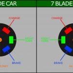 7 Blade Rv Wiring   Great Installation Of Wiring Diagram •   Trailer Connector Wiring Diagram 7 Way