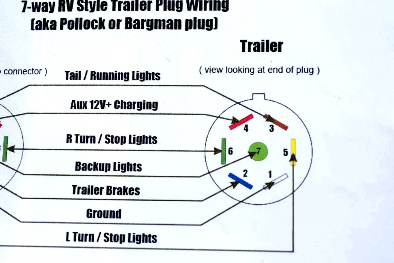 7 Blade Trailer Wiring Diagram - Trusted Wiring Diagram Online - Trailer Brake Wiring Diagram