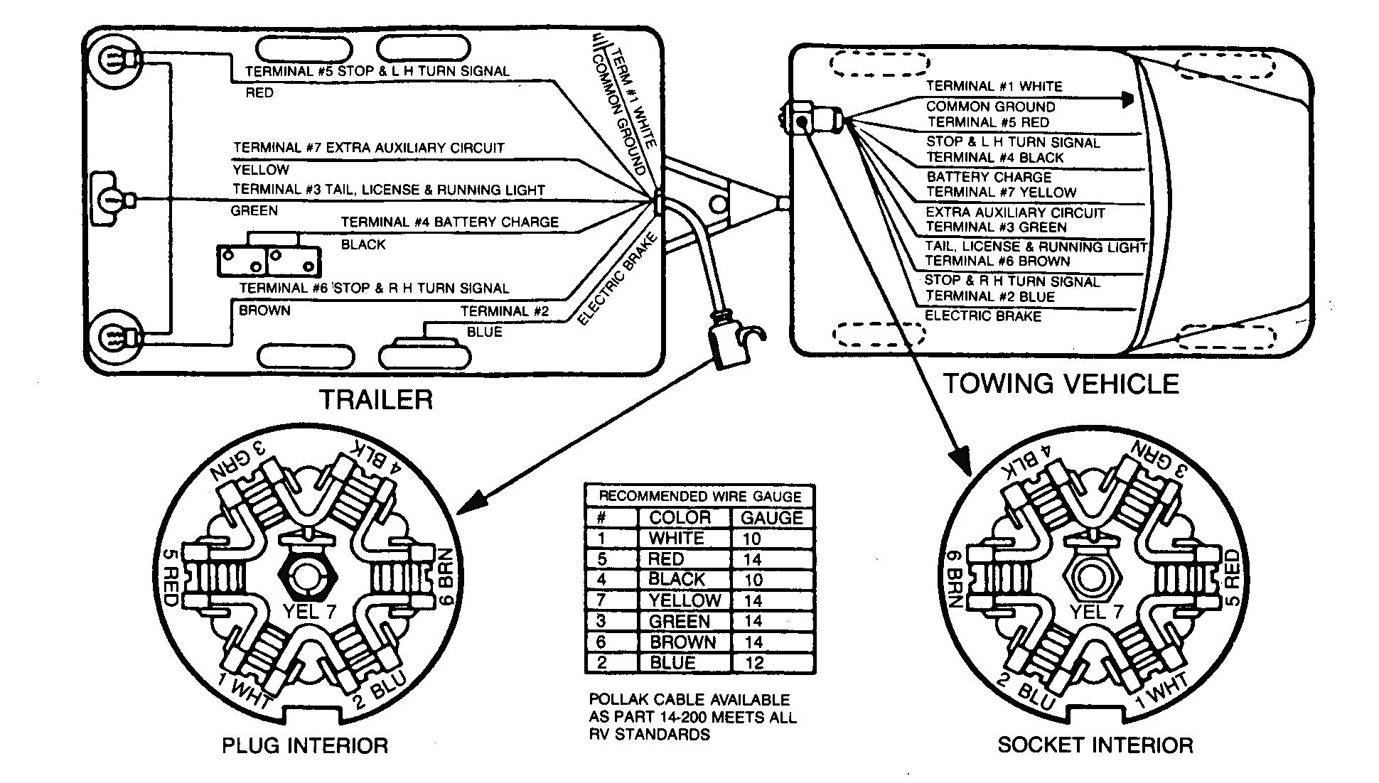 Big Tex Trailer Wiring Harness