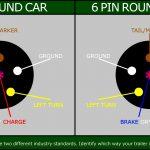 7 Pin Round Wiring   Wiring Diagrams Hubs   7 Way Plug Wiring Diagram