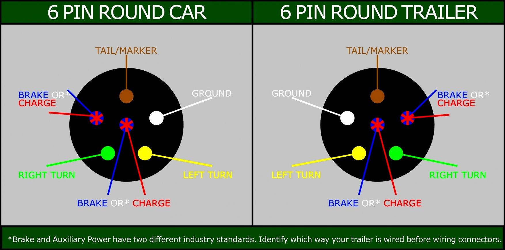 7 Pin Round Wiring - Wiring Diagrams Hubs - 7 Way Plug Wiring Diagram