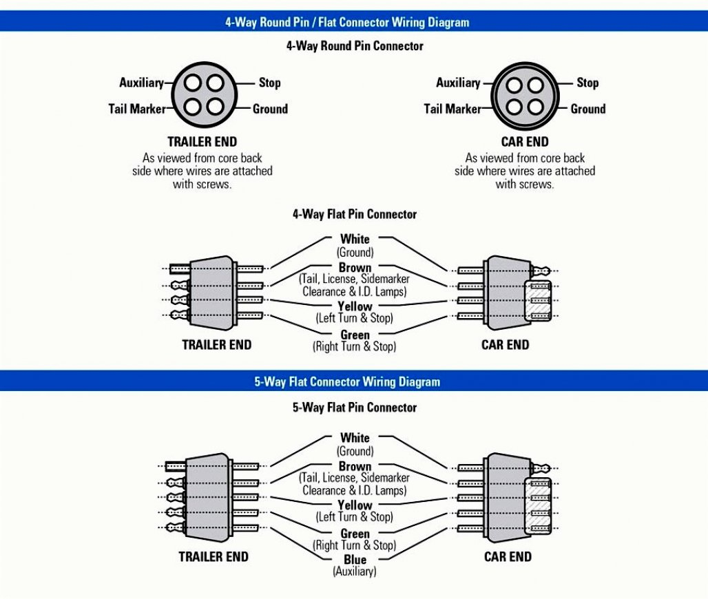 7 Pin To 4 Pin Wiring Diagram | Manual E-Books - 7 Way Trailer Wiring Diagram