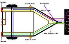 7 Pin Trailer Harness | Manual E-Books – 4 Pin Wiring Diagram