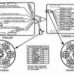 7 Pin Trailer Plug Wiring Diagram   Waidaigou   7 Way Trailer Plug Wiring Diagram Ford