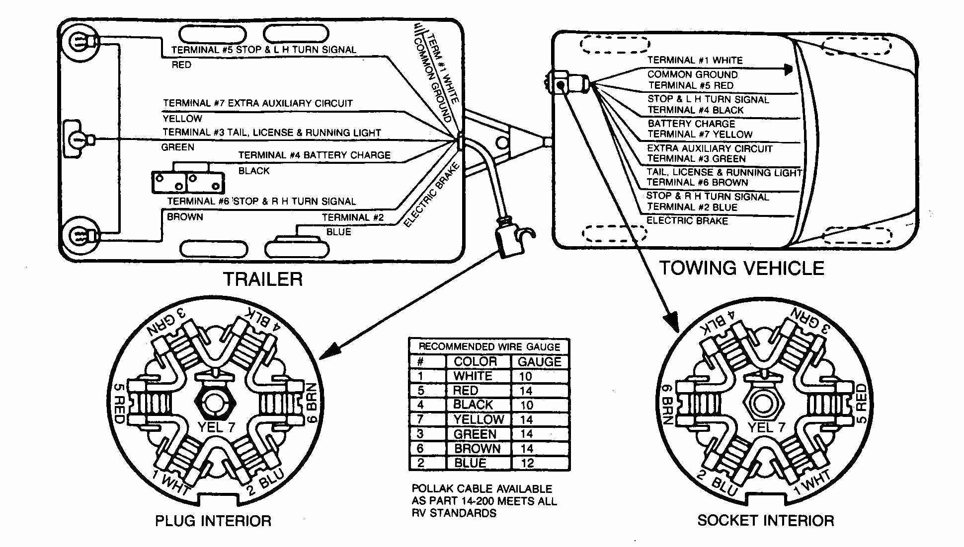 7 Pin Trailer Plug Wiring Diagram - Waidaigou - 7 Way Trailer Plug Wiring Diagram Ford