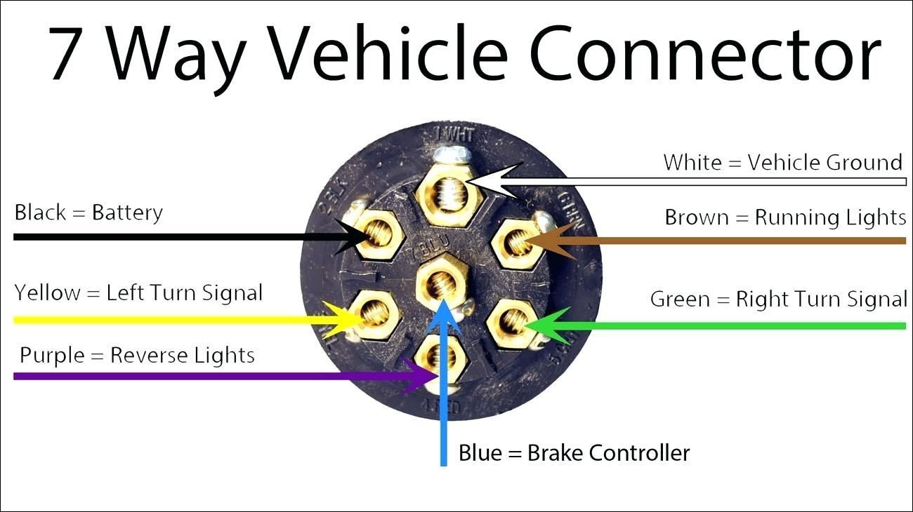 7 Pin Trailer Plug Wiring Gmc - Wiring Diagram Data - 7 Pin Connector Wiring Diagram