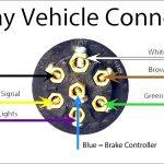 7 Pin Trailer Plug Wiring Gmc   Wiring Diagram Data   7 Way Trailer Plug Wiring Diagram Dodge
