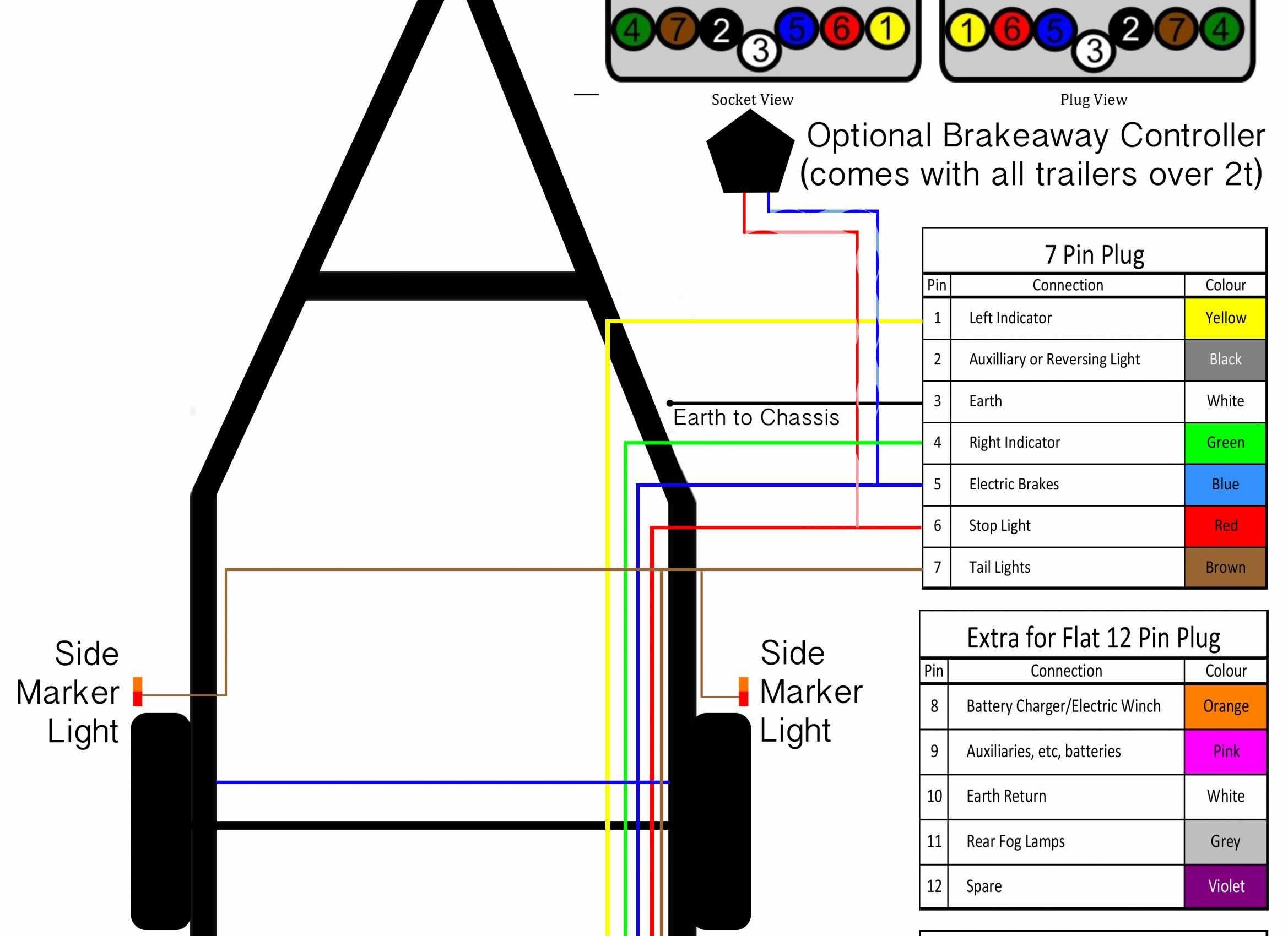 7 Pin Trailer Wiring Diagram Electric Brakes Reference How Much To - Trailer Wiring Diagram With Electric Brakes