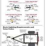 7 Pin Trailer Wiring Diagram Webtor Me Inside Wire Plug Throughout   7 Way Plug Wiring Diagram