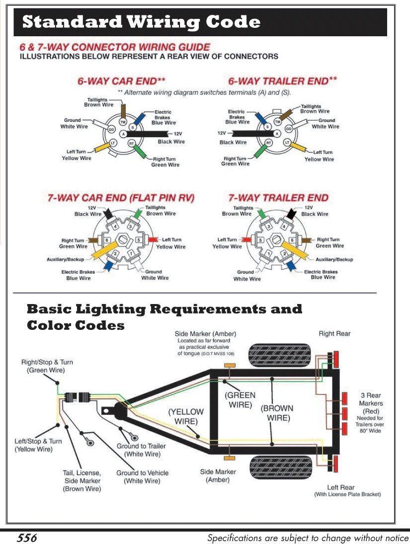 7 Pin Trailer Wiring Diagram Webtor Me Inside Wire Plug Throughout - 7 Way Plug Wiring Diagram