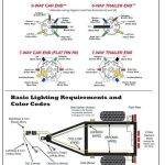 7 Pin Trailer Wiring Diagram Webtor Me Inside Wire Plug Throughout   7 Way Rv Wiring Diagram