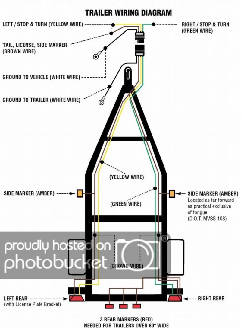 7 Pin Trailer Wiring Schematic - Wiring Diagram Blog - Enclosed Trailer Wiring Diagram