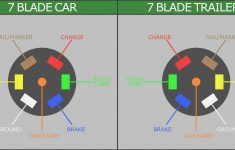 7 Pin Wiring Diagram Ford | Wiring Diagram – 7 Blade Trailer Wiring Diagram