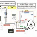 7 Prong Trailer Plug Diagram — Daytonva150   4 Way Trailer Plug Wiring Diagram