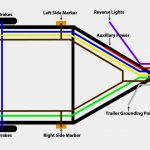 7 Prong Trailer Wiring Diagram Allove Me   Electricalcircuitdiagram.club   7 Prong Wiring Diagram