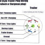 7 Rv Plug Diagram   Wiring Diagrams Hubs   7 Pin Rv Plug Wiring Diagram