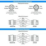 7 Rv Plug Wiring Diagram   Freebootstrapthemes.co •   Trailer Connector Wiring Diagram 7 Way