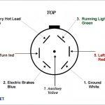 7 Spade Trailer Wiring Diagram | Wiring Diagram   Trailer Brake Wiring Diagram 7 Way