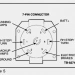 7 Spade Trailer Wiring Diagram   Wiring Diagrams Home   7 Prong Trailer Plug Wiring Diagram