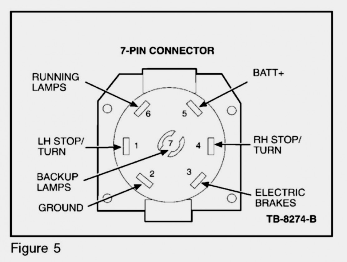 7 Spade Trailer Wiring Diagram - Wiring Diagrams Home - 7 Prong Trailer Plug Wiring Diagram