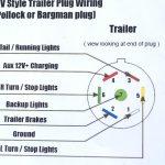 7 Way Plug Wiring Diagram Trailer | Wiring Diagram   7 Way Rv Wiring Diagram