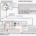 7 Way Trailer Plug Wiring Diagram Gmc – Hopkins Trailer Wiring   Hopkins Trailer Wiring Diagram