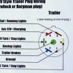 7 Way Trailer Plug Wiring Diagram Tractor | Wiring Diagram   7 Way Semi Trailer Plug Wiring Diagram